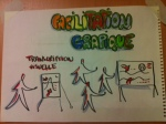 Facilitation graphique en dessin 2