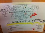 facilitation graphique en dessin 3