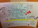 facilitation graphique en dessin 3