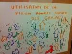 facilitation graphique en dessin 4