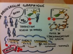Facilitation graphique en dessin