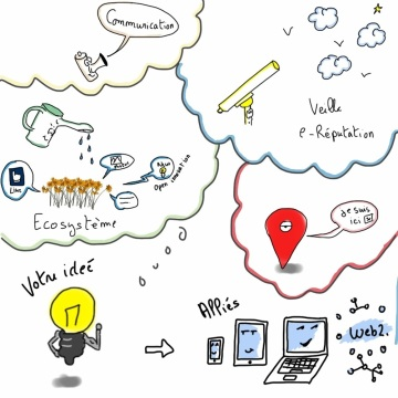 Prezi: introduction aux usages web2.0- Cas d'études
