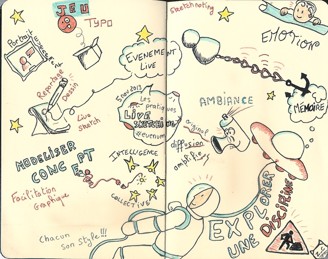 sketchnoting Evenum