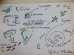 #hacklafing présentation de @Proto2014 de l'université d'Orsay