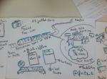 #Hacklafing Nous avons testé le hack du rer