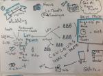 #Hacklafing Focus la musette numérique