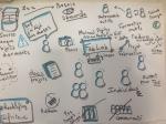 #Hacklafing Focus Fablab