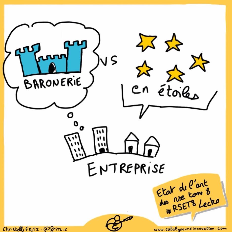 Baronie vs étoiles #rset8