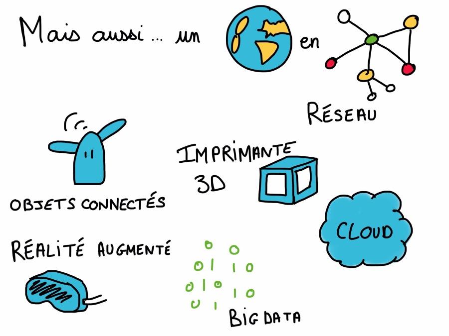Les nouveaux usages comme catalyseur de changement: le Cloud, Big Data, imprimante 3D, object connecté, réalité augmenté...